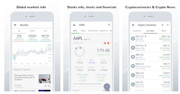 Best Financial News Apps