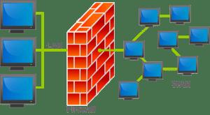Firewall Kya Hai? What is Firewall ? Computer Firewall | Firewall Server