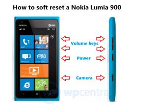Windows Phone Ko  Hard Reset (Format) Kaise Kare:-