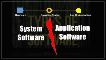 System Software Vs Application Software Explained in Hindi