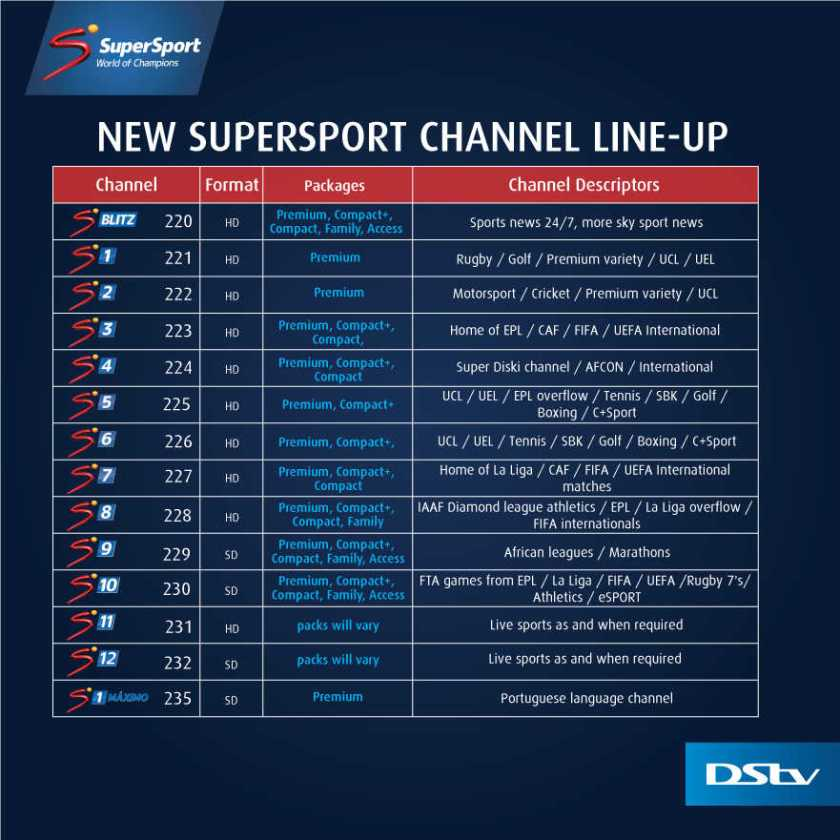 Supersport Dstv
