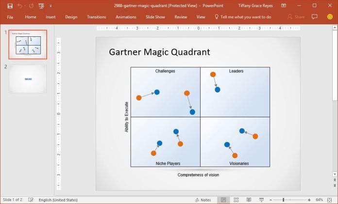 Best free powerpoint backgrounds and templates technology blog 0016 gartner magic quadrant slide template toneelgroepblik Image collections