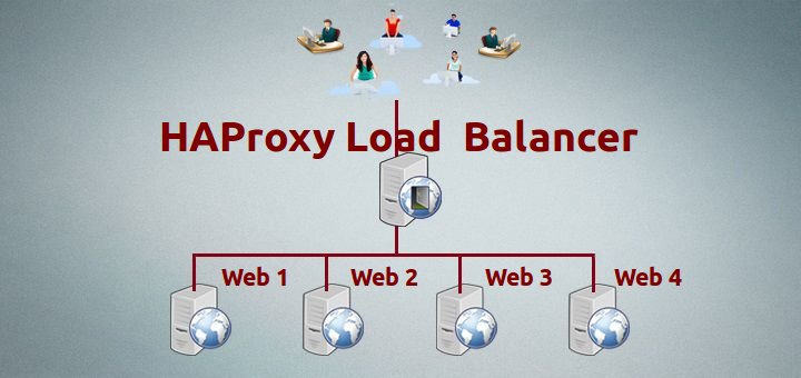 How To Setup High Availability Load Balancer With HAProxy