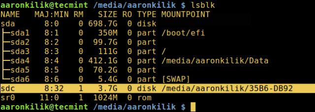 List Linux Block Devices