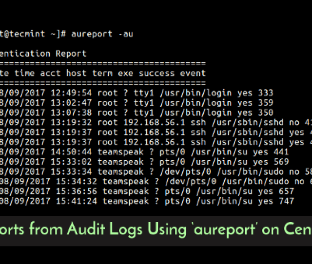 How To Create Reports From Audit Logs Using Aureport On Centos Rhel