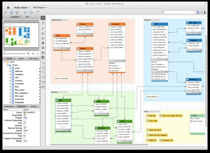 MySQL Workbench Database Tool