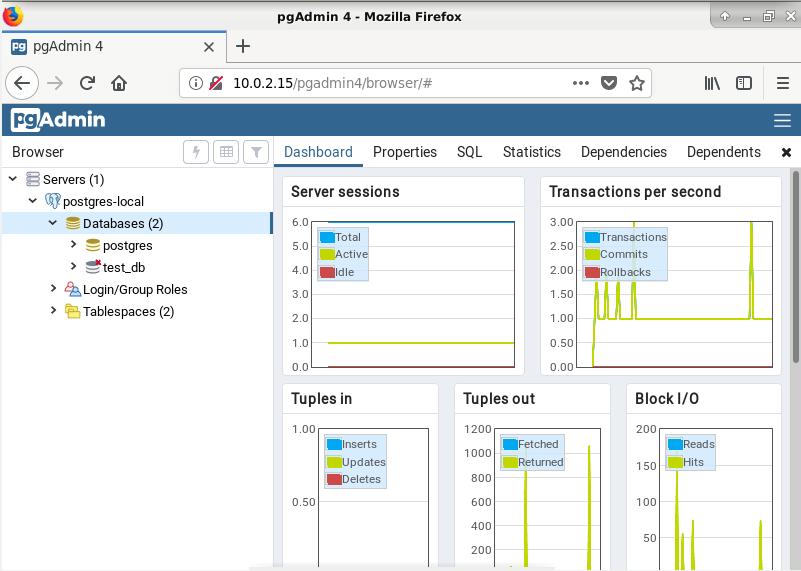 How to Install PgAdmin 4 Debian 10 – | ALLSTAR |