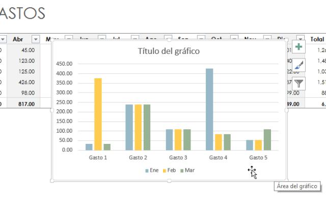 Ejemplo creado de una gráfica de columnas en cómo hacer gráficas de columnas en Excel 2013
