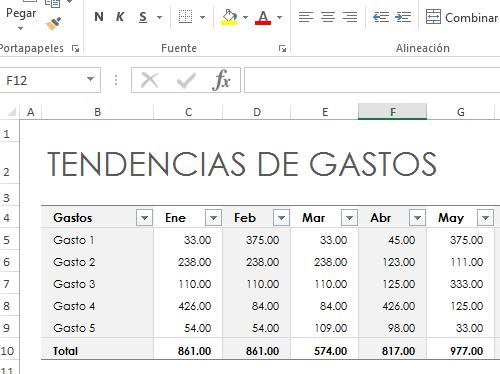 Datos para crear gráfica de lineas en cómo hacer gráficas de líneas en Excel 2013