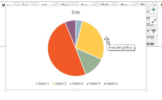 Gráfica circular producida de ejemplo en cómo hacer una gráfica circular Excel 2013