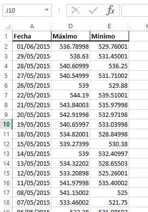 Datos de ejemplo para crear gráfica combinada en cómo hacer una gráfica combinada en Excel 2013
