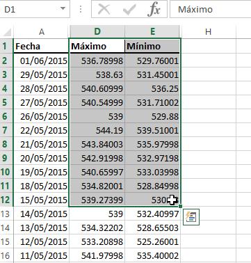 Datos seleccionados en cómo hacer una gráfica combinada en Excel 2013
