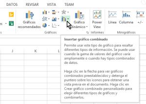 Cómo hacer una gráfica combinada en Excel 2013