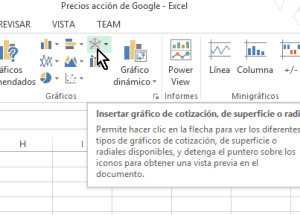 Cómo hacer una gráfica de cotizaciones en Excel 2013