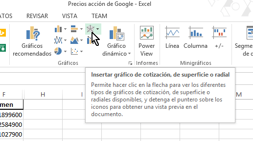 Botón para insertar gráfico de cotizaciones en cómo hacer una gráfica de cotizaciones en Excel 2013