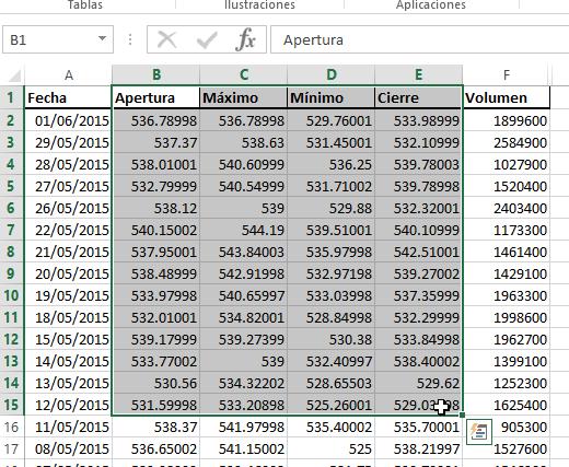 Seleccion de datos Apertura, Máximo, Mínimo, Cierre en cómo hacer una gráfica de cotizaciones en Excel 2013