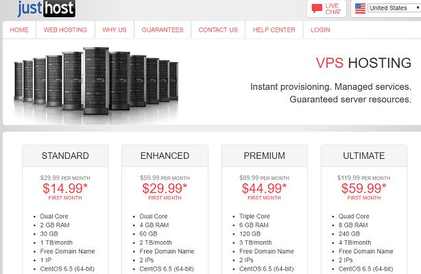 Análisis de los servidores virtuales privados de JustHost