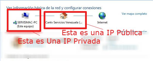 IP pública y privada en cómo hallar la dirección de IP de tu computadora