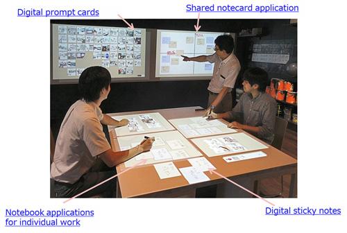 Fujitsu habitaciones digitales