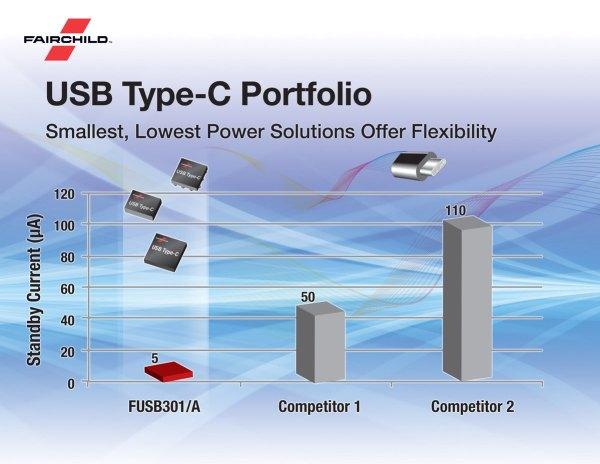 20150720-USB-Type-C-Portfolio-01-mid-res