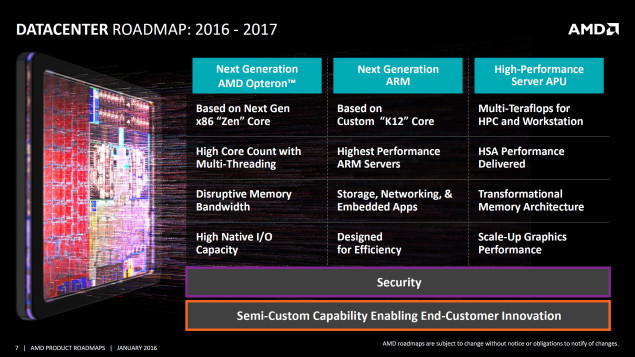 AMD-Data-Center-Roadmap-Opteron-Zen-HPC-APU-635x357
