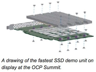 A-drawing-of-the-fastest-SSD-demo-unit-on-display-at-the-OCP-Summit.-e1457557467735