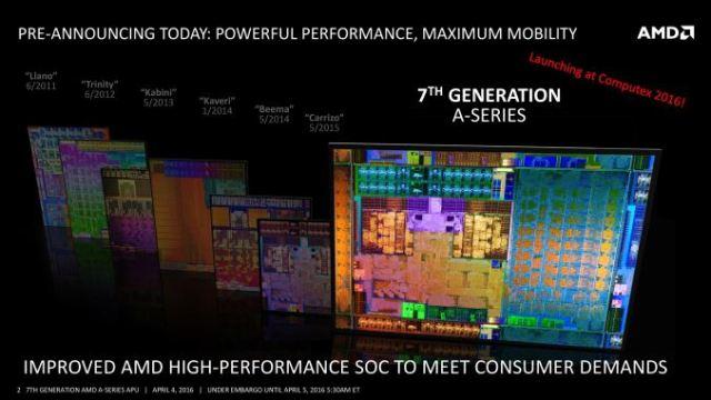 7th Generation AMD A-Series Processors Pre-Announce Press Deck (1)-page-002_678x452