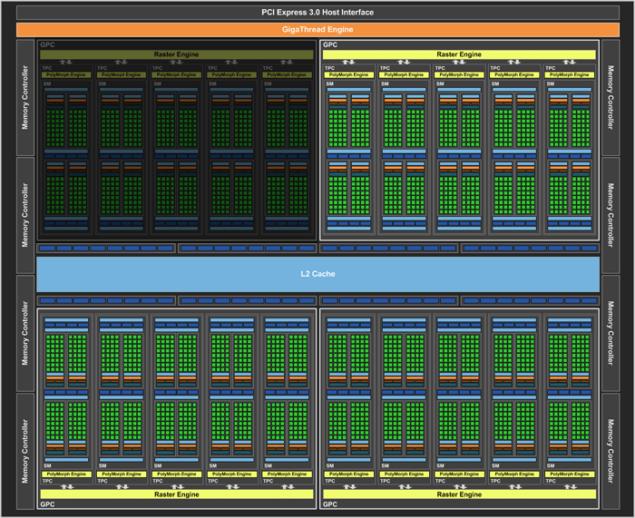 NVIDIA-GeForce-GTX-1070-GP104-200-A1-Block-Diagram-635x518