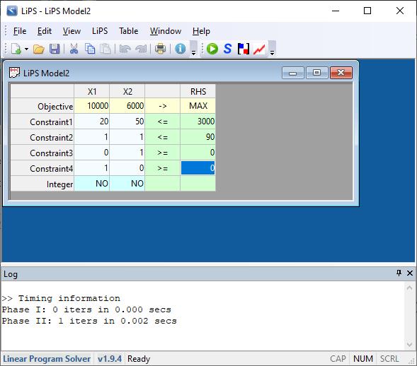 Herramientas gráficas de programación lineal LiPS