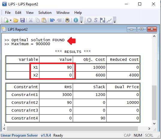 solución LiPS programación lineal.