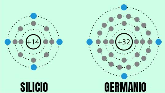 semiconductores silicio germanio