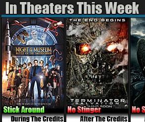 Quais filmes tem cenas depois dos créditos?