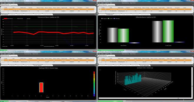 Programa gratuito para análise de sinal wireless
