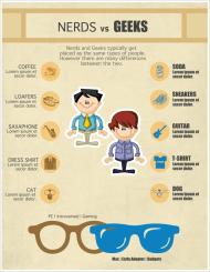 Como criar infográficos online