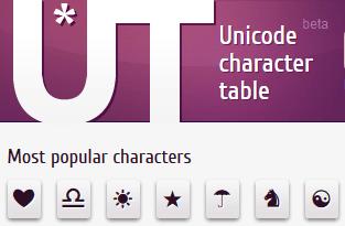 Tabela completa de caracteres Unicode