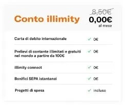 Conto corrente on-line con Illimity