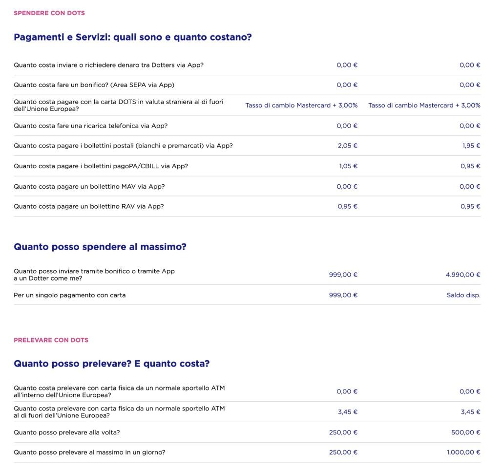 Dots il banking con 10€ di Buoni Amazon