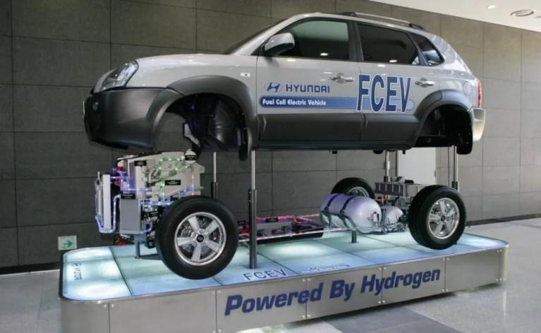 Aplicacones del hidrógeno como combustible