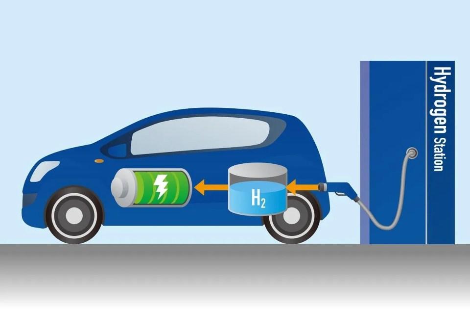 como recargar un coche de hidrógeno