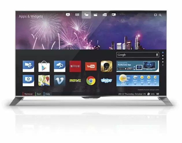 TV Android Philips 4K