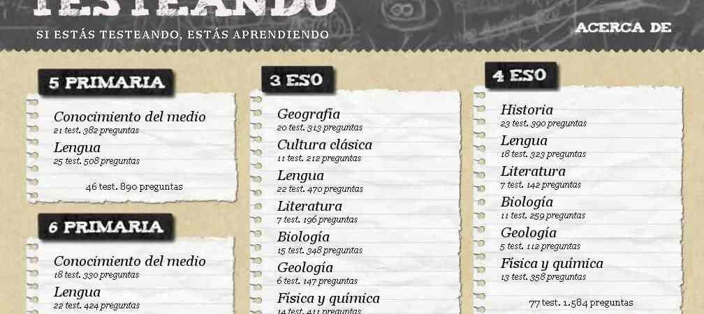 Trivial Educativo. Testeando.es- PDI, Recursos TIC