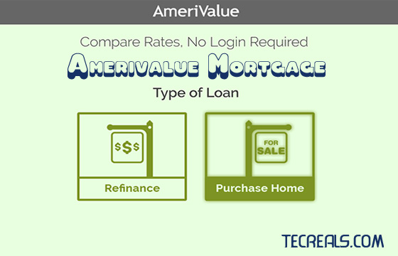 AmeriValue Mortgage – Terms and Conditions | How to Compare Rates
