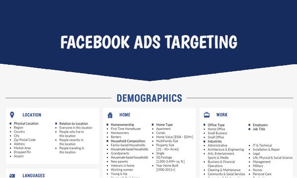 Facebook Ads Targeting