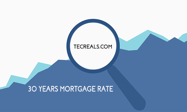 30 Years Mortgage Rate