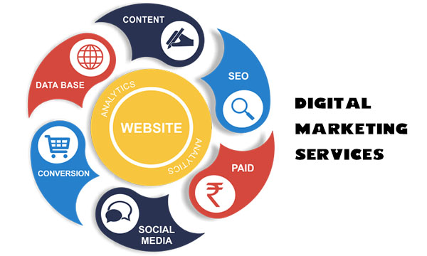 Digital Marketing Services – Digital Marketing Strategy | Digital Marketing Platforms