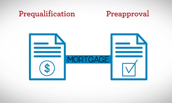 Mortgage Preapproval – Mortgage Prequalification | Requirements