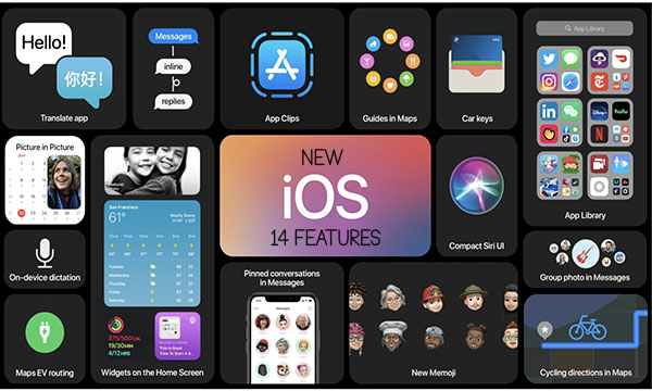 New iOS 14 Features