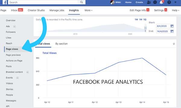 Facebook Page Analytics