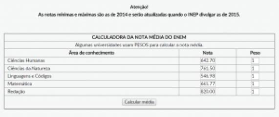 tabela calcular enem 2015: saiba sua nota antes da divulgação oficial