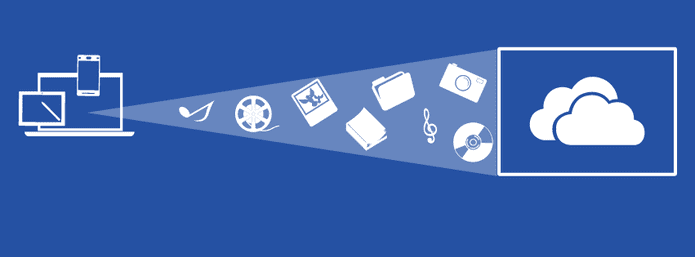 onedrive microsoft encerra armazenamento gratuito do onedrive Microsoft encerra armazenamento gratuito do OneDrive 10610915 693204937430827 6401574134646035386 n